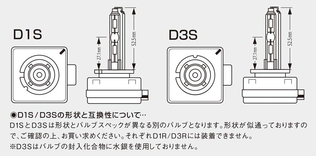 【/3年保証】 RG 純正交換HIDバルブ D1S 6300K フォルクスワーゲン トゥアレグ 7LA.7LB 2003年9月~2011年1月 【RGH-RB63D1】