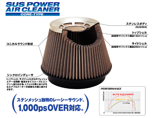 BLITZ ブリッツ コアタイプエアクリーナー SUS POWER code26132 スバル フォレスター 97/02-98/09 SF5 EJ20G,EJ205