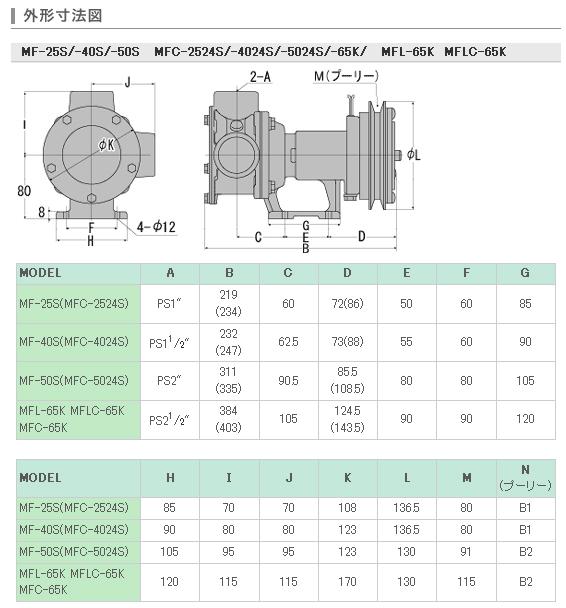 工進コーシン海水用ポンプラバレックス(モーターなし)口径25mm単体クラッチ付DC24V[MFC-2524S]