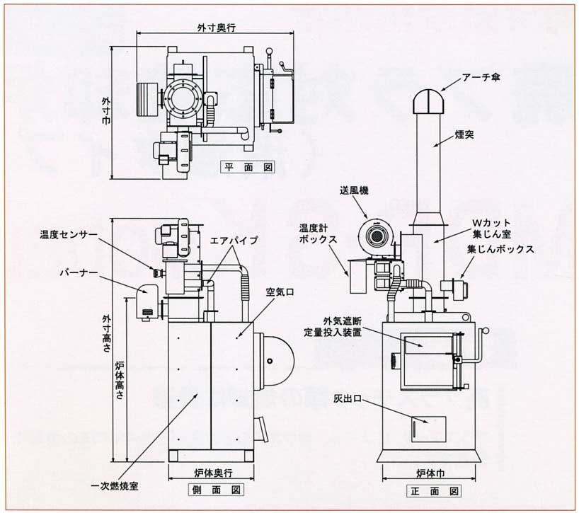 DAITO waste (plastic model) for absorbing smoke incinerator (abolition hahou and structural standards and Saitama prefectural Ordinance fit type) MDP-200SKN (MDP200SKN)