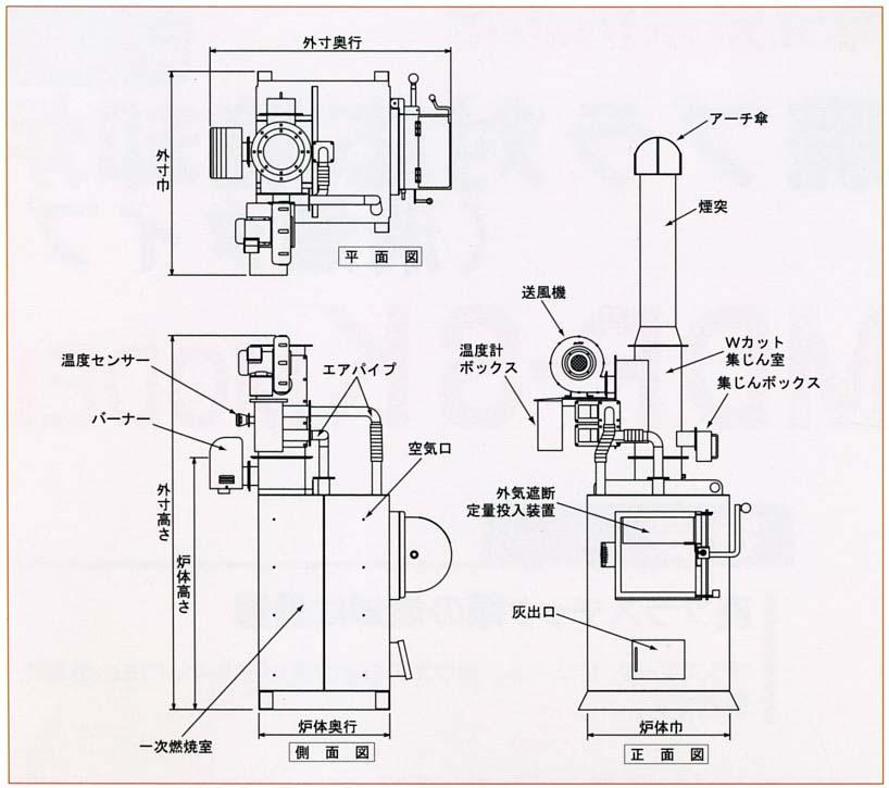 DAITO焚燒爐(廃掃法、結構標準合適型)~埼玉縣條例合適型~排普拉対応消煙型MDP-200SKN