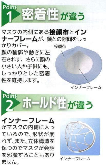 繁松一次性防尘面具 DD11V-S2-1 司 DS2 10 件