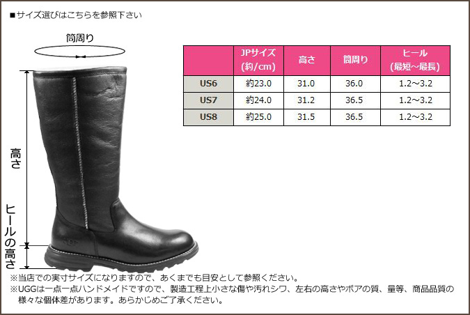 dc664507f37f2 ALLSPORTS  Point 2 x 2 color UGG UGG women s Brooks tall boots ...