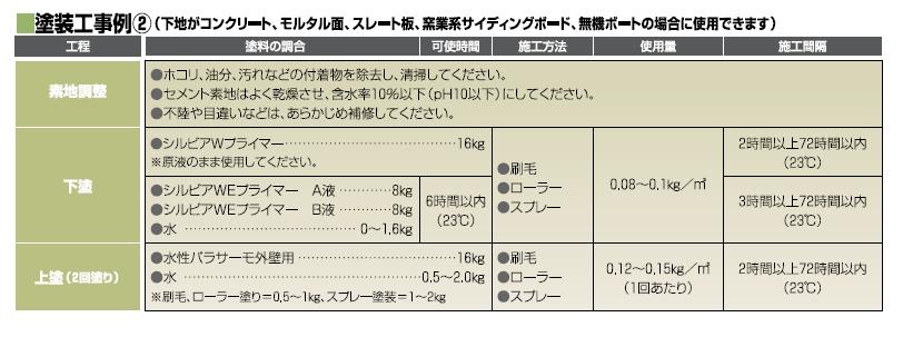 ☆傷んでいる下地に:水系エポキシ樹脂☆ シルビアWEプライマー 16Kg 人気激安 日本特殊塗料 本物◆ セット -