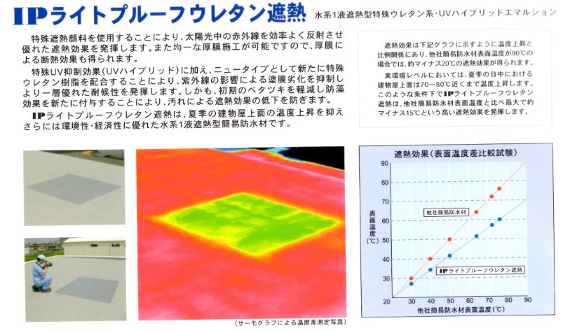 IP ライトプルーフウレタン遮熱(骨入り)   20Kg - インターナショナルペイント -