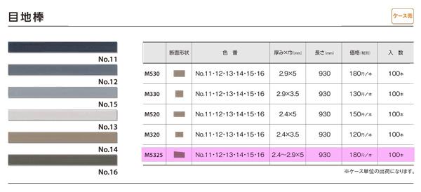 【送料無料】シンコール目地棒 M5325フロアタイルコレクション/ビニル床タイル2016-2019 【厚み2.4~2.9mm x 巾5mm】100本入/箱