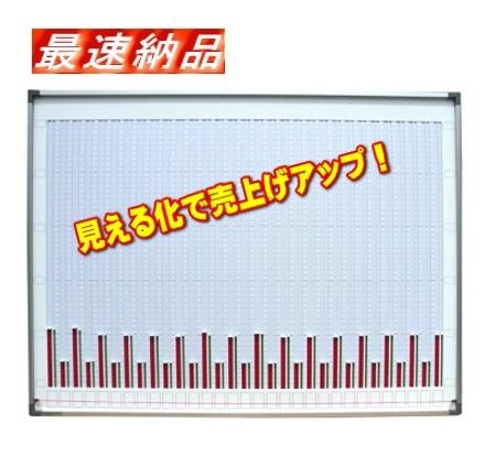 グラフ表示機 2色31桁 グラフボード GH-231