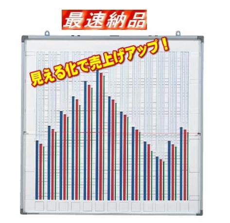 グラフ表示機 3色13桁 グラフボード GH-313