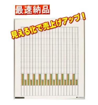 グラフ表示機 2色20桁 グラフボード SG-220