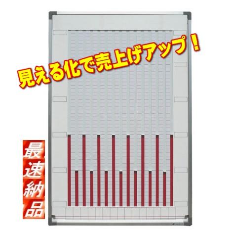 グラフ表示機 1色15桁 グラフボード WG-115