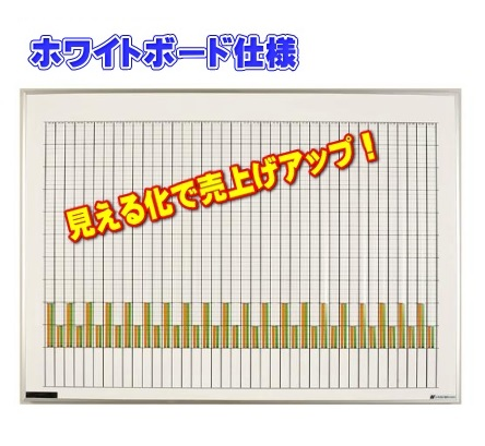 グラフ表示機 2色40桁 グラフボード SG-240(WB)別注ホワイトボード仕様。