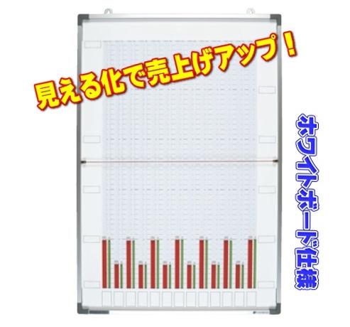 グラフ表示機 2色13桁 グラフボード GH-213(WB)別注ホワイトボード仕様