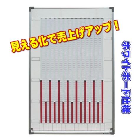 グラフ表示機 1色15桁 グラフボード WG-115(WB)別注ホワイトボード仕様