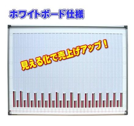 グラフ表示機 2色31桁 グラフボード GH-231(WB)別注ホワイトボード仕様