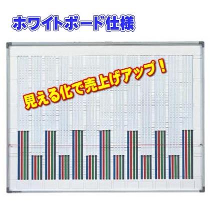 グラフ表示機 4色13桁 グラフボード GH-413(WB)別注ホワイトボード仕様