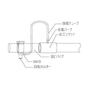 スプリンクラー固定 塩ビ式セット 25mm用 SM25Tx10 サンホープ 10個セット