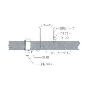 スプリンクラー固定 ポリ式セット 25mm用 SM25Bx10 サンホープ 10個セット