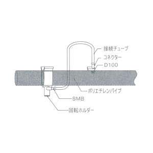 スプリンクラー固定 ポリ式セット 32mm用 SM32Bx10 サンホープ 10個セット