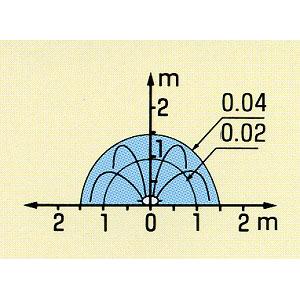 散水チューブ スミサンスイ M-03 100m巻*5本セット 住化農業資材【法人のみ】