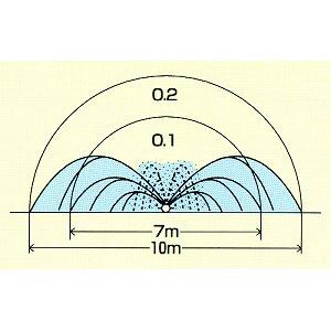 スミサンスイR露地ワイド 100m巻*2本セット 住化農業資材