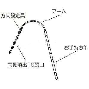 タバコアーチ噴口(G1/4) 永田製作所
