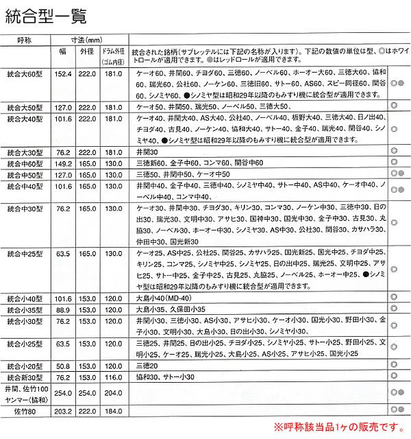 Dio (株) オレンジフェンスネット 【メーカー在庫あり】 400947 HD ダイオ化成 オレンジ 1m×50m 日本製