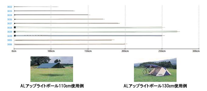 ALアップライトポール170cm /小川キャンパル |OGAWACAMPAL オガワ ポール テント タープ