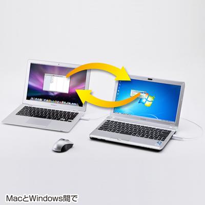 Windows対応 ドラッグ&ドロップ対応USB2.0リンクケーブル Mac/ サンワサプライ