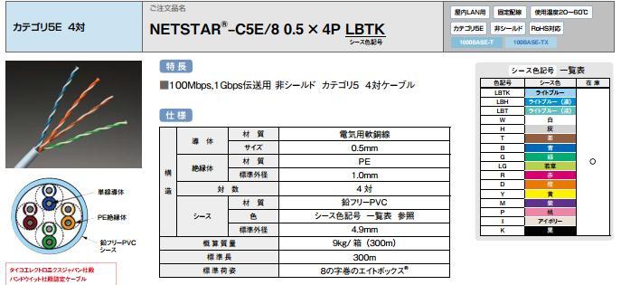 日立電線NETSTAR-C5E0.5×4PLANケーブル300m業務用
