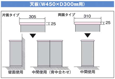 EWシリーズ オプション 【 天板 】 片面タイプ  選べるカラー 全2色  W900mm×D310×H25mm 1枚   オフィスユニット EW型 収納システム