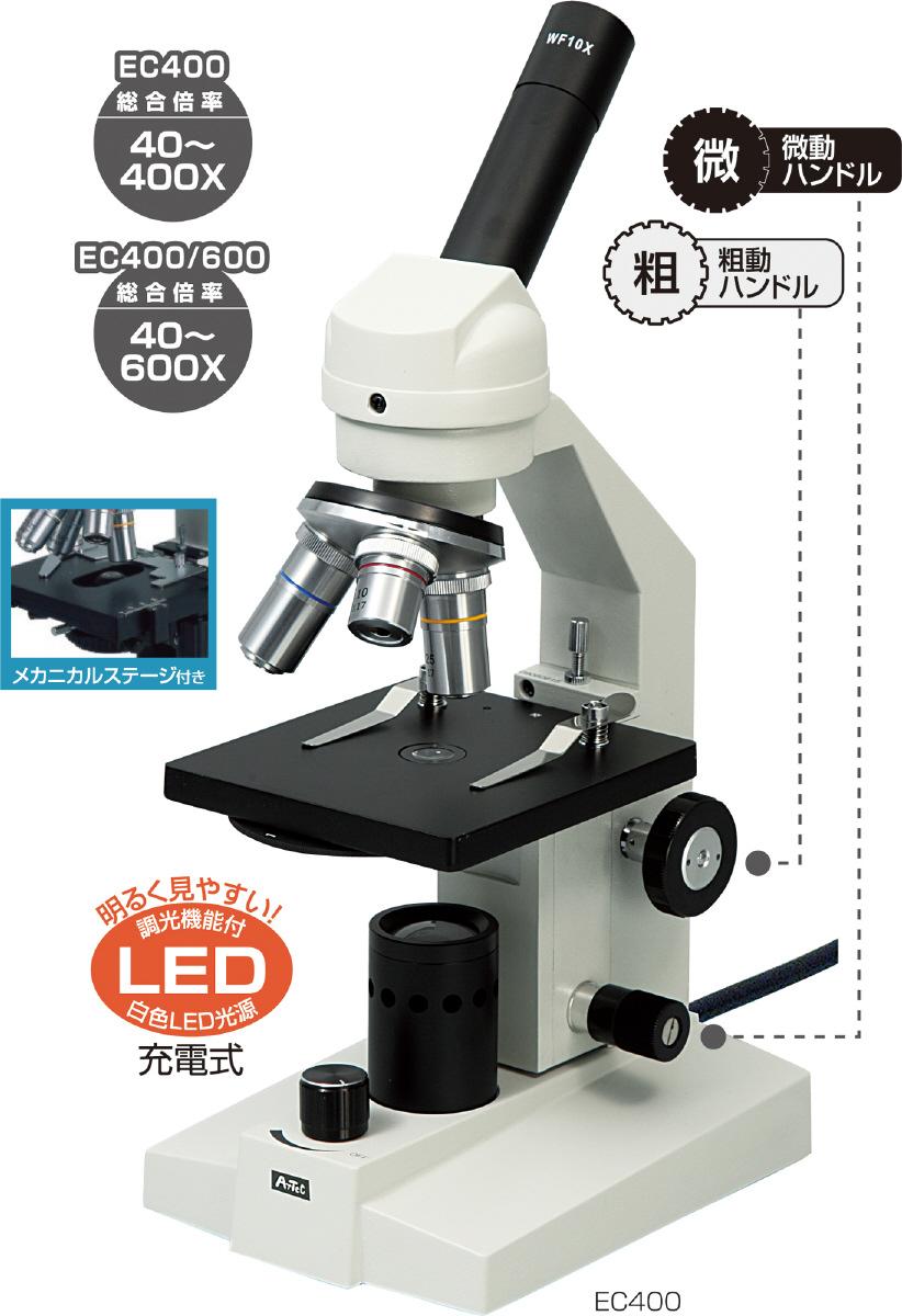 生物顕微鏡EC400(簡易メカニカルステージ付タイフ