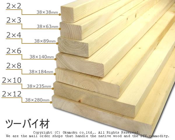 楽天市場】ツーバイ材 【約38×89×2440mm】 [2×4] ( DIY 木材 2x4 角材 ...