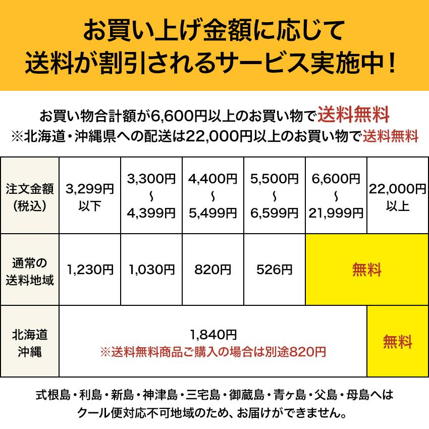 酢豚 200g 1袋 (1~2人前)  (単品)