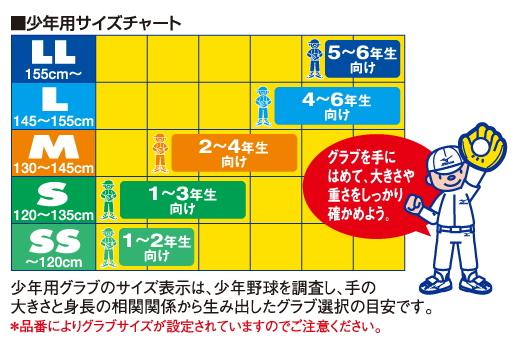 Global elite RG Kenta Maeda model L サイズブランドアンバダサーモデル 1AJGY16311 for the glove pitcher for the Mizuno boy soft expression