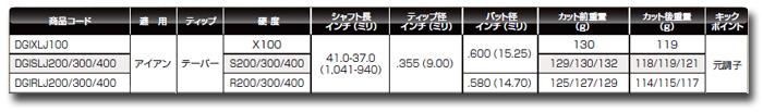 【カスタムオーダー】CGX-CB アイアン+DynamicGold