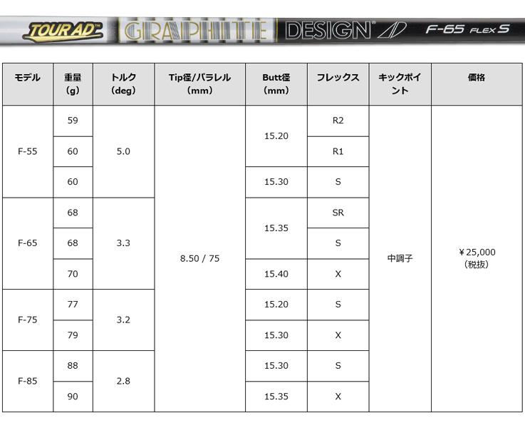 【カスタムオーダー】GTD GT FW+TourAD F
