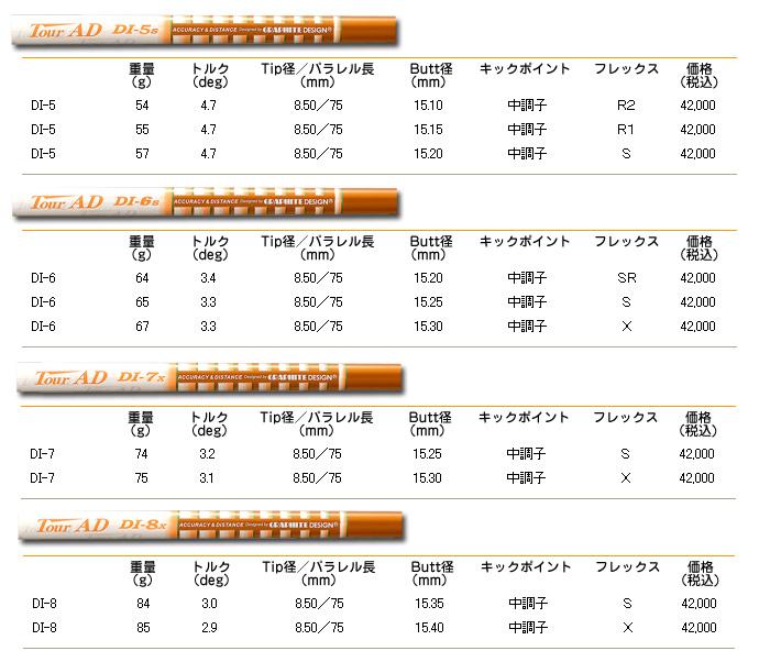 【カスタムオーダー】BM-535+TourAD DI