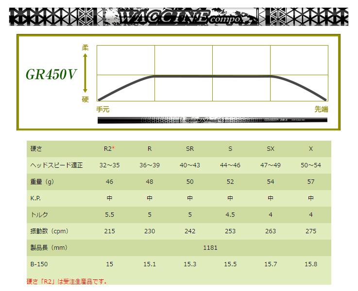 【カスタムオーダー】SFDX7TitaniumFW+GR450V