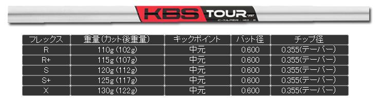 Miura Giken MG Hybrid + KBS Tour C-Taper