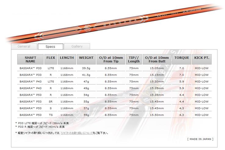 【カスタムオーダー】BM-435R+Bassara P