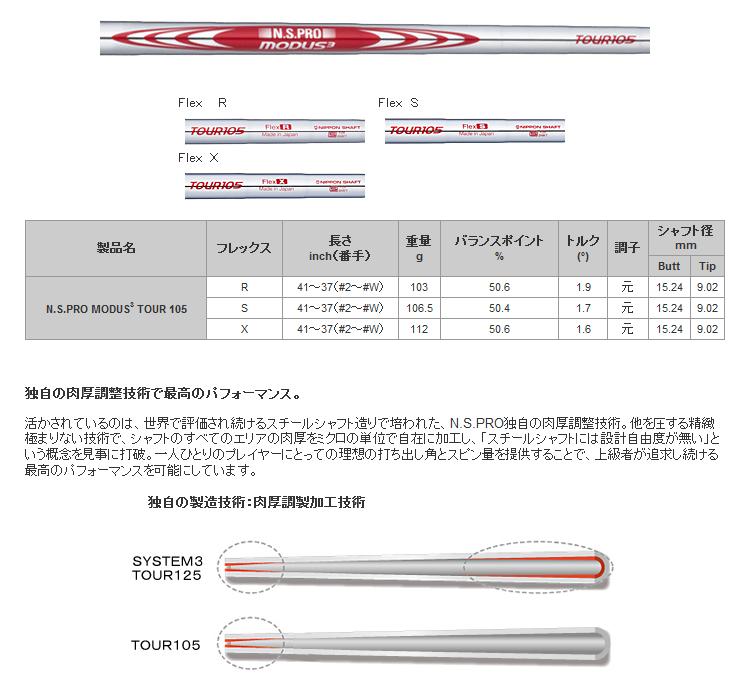 三浦技研 CB 1008 + NSPRO MODUS3 105
