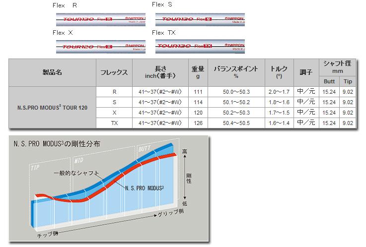 三浦技研 CB 1006 + NSPRO MODUS3