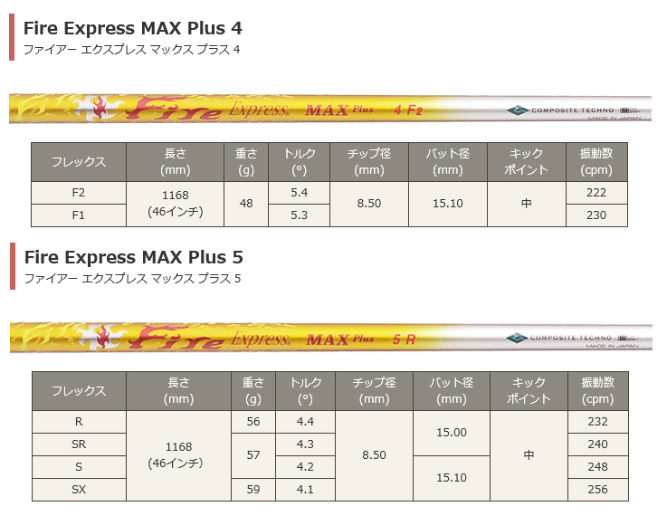 ITOBORI (国际热带木材组织堀雕) 司机 + FireExpress MAX 加