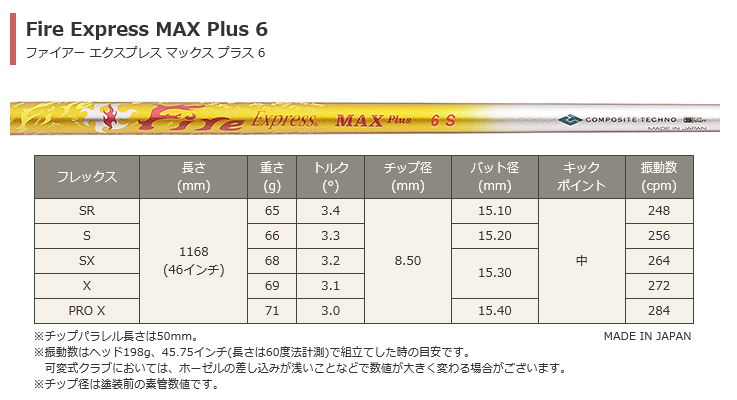 【カスタムオーダー】BM-435R+FireExpress MAX Plus