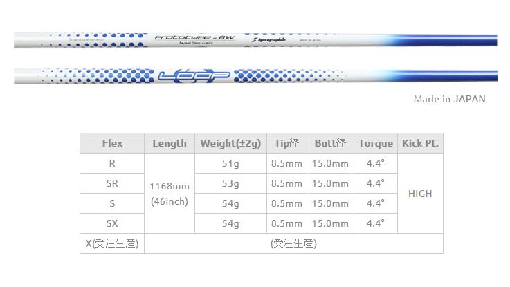 【カスタムオーダー】TRPX F-016 FW+LOOP Prototype BW