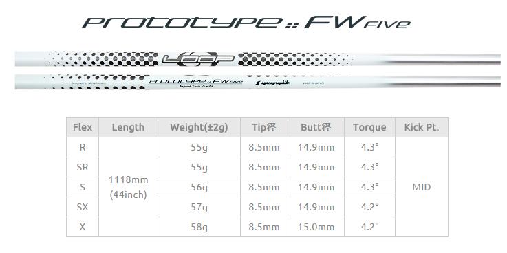 【カスタムオーダー】TRPX F-016 FW+LOOP FW Five