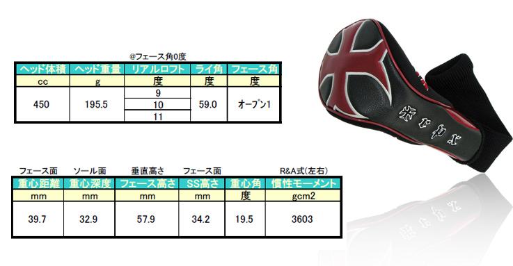 【カスタムオーダー】TRPX D-016 Driver+ATTAS G7