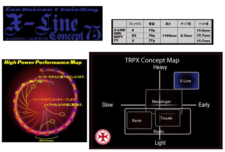TRPX S-016 Driver + TRPX X-Line75