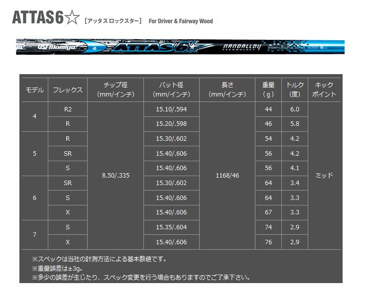 【カスタムオーダー】TRPX F-016 FW+ATTAS6☆