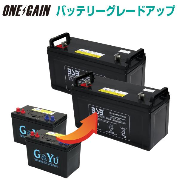 対象スターターセット同時購入必須単独購入不可 グレードアッキャンペーン 完全密閉型 AGMディープサイクルバッテリー G&Yu BPC12-120 ×2台